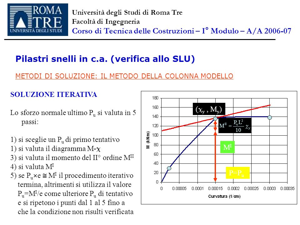 Corso di Tecnica delle Costruzioni – I° Modulo – A/A 2006-07