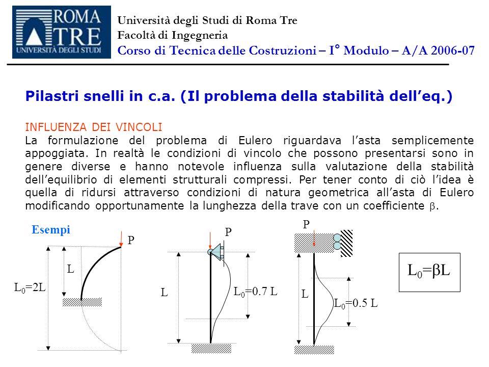 L0=L Corso di Tecnica delle Costruzioni – I° Modulo – A/A 2006-07