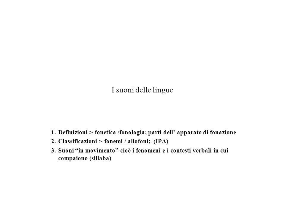 I suoni delle lingue Definizioni > fonetica /fonologia; parti dell' apparato di fonazione. Classificazioni > fonemi / allofoni; (IPA)