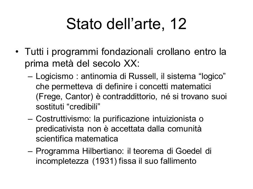 Stato dell'arte, 12 Tutti i programmi fondazionali crollano entro la prima metà del secolo XX: