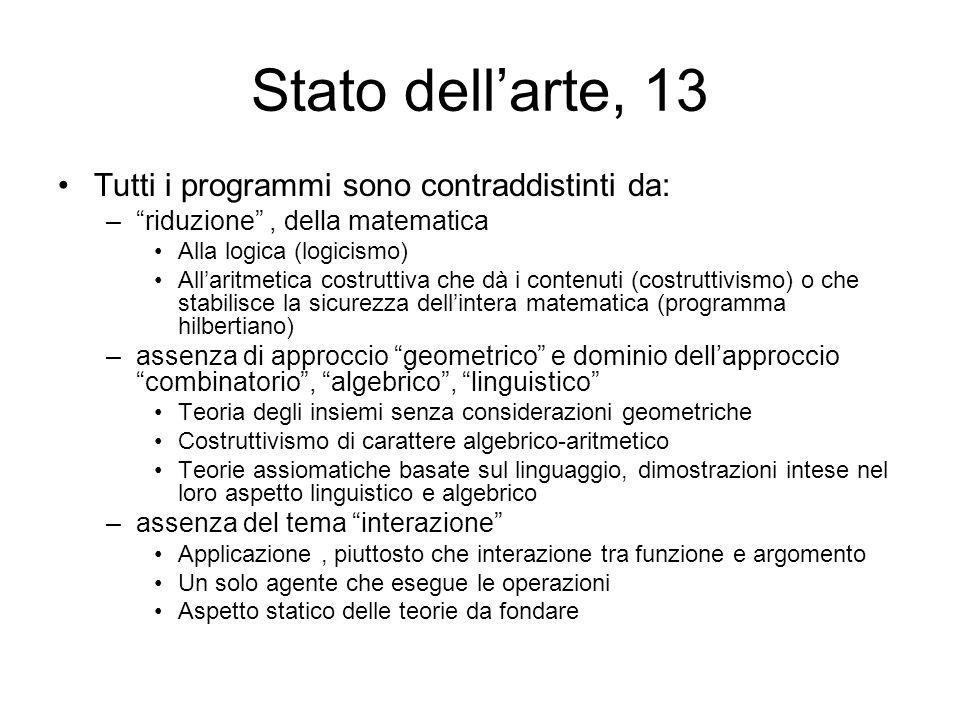 Stato dell'arte, 13 Tutti i programmi sono contraddistinti da: