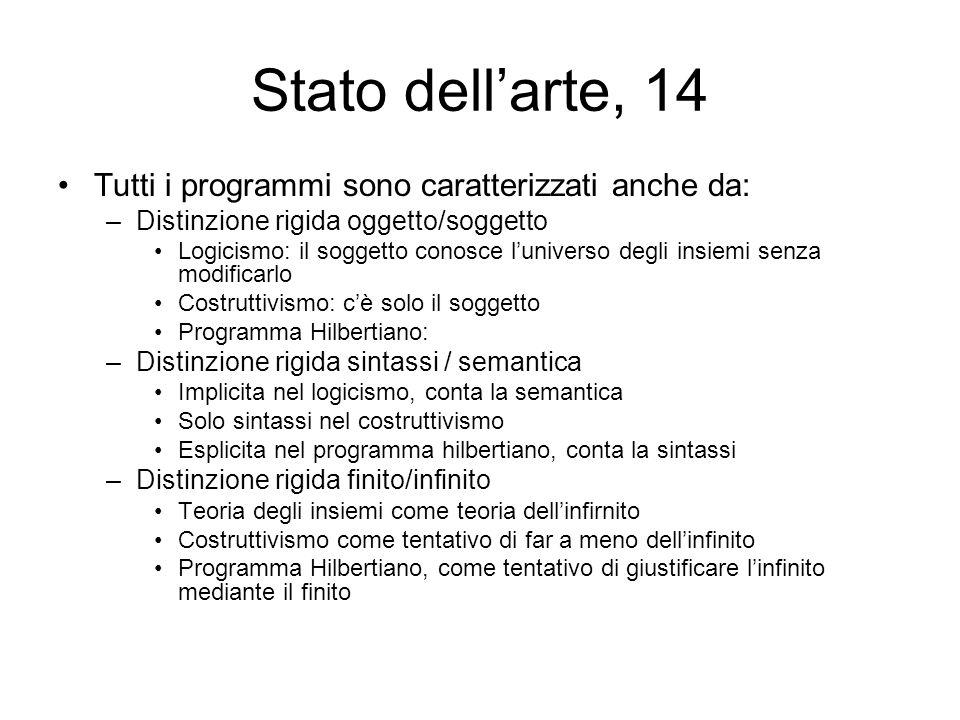 Stato dell'arte, 14 Tutti i programmi sono caratterizzati anche da: