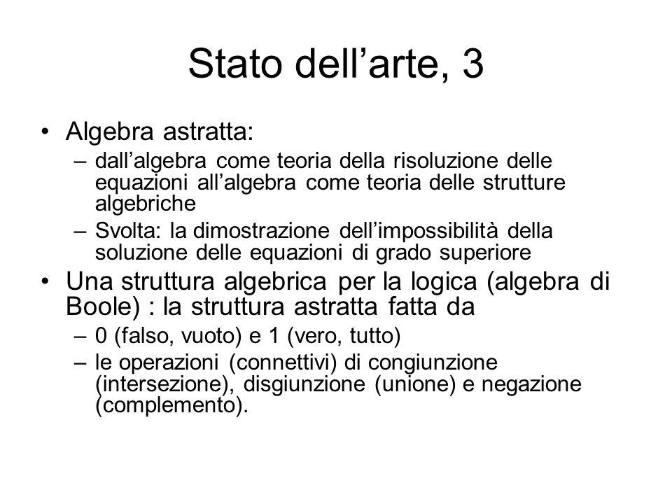 Stato dell'arte, 3 Algebra astratta:
