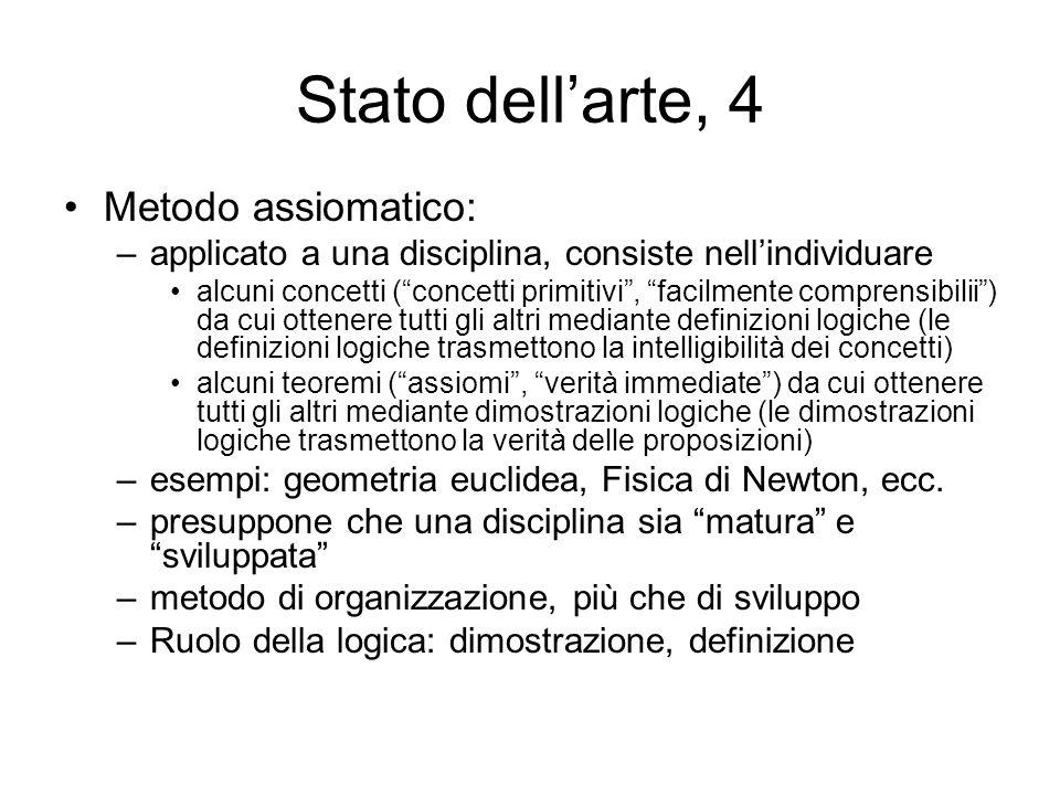Stato dell'arte, 4 Metodo assiomatico: