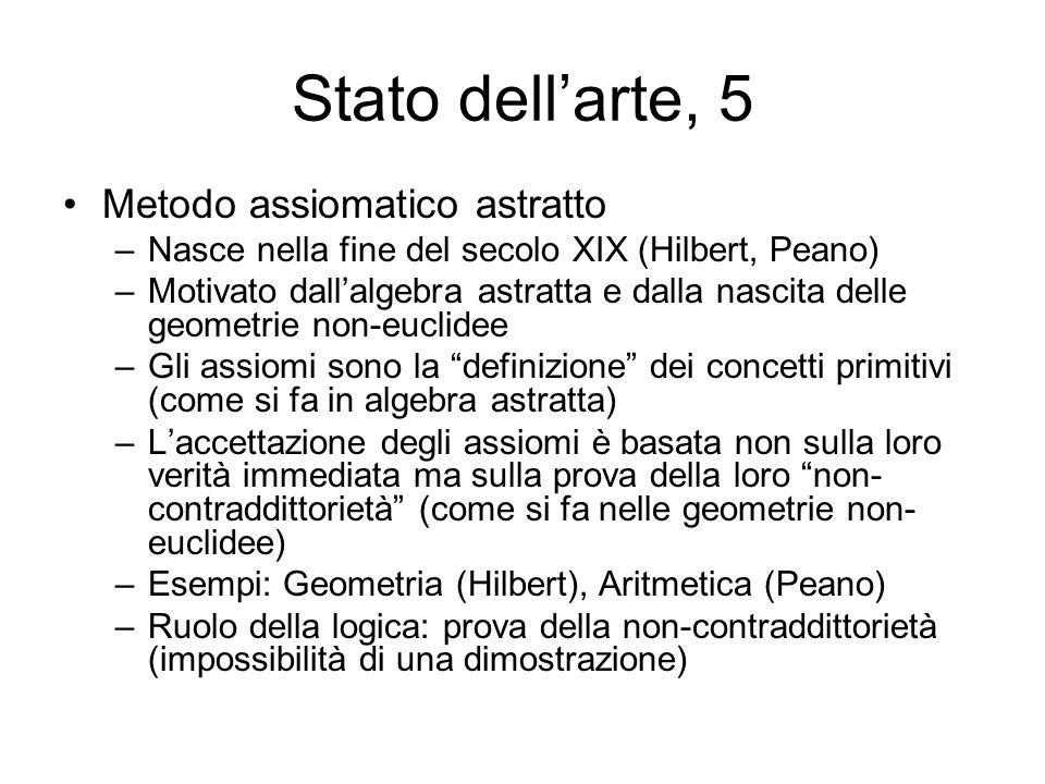 Stato dell'arte, 5 Metodo assiomatico astratto