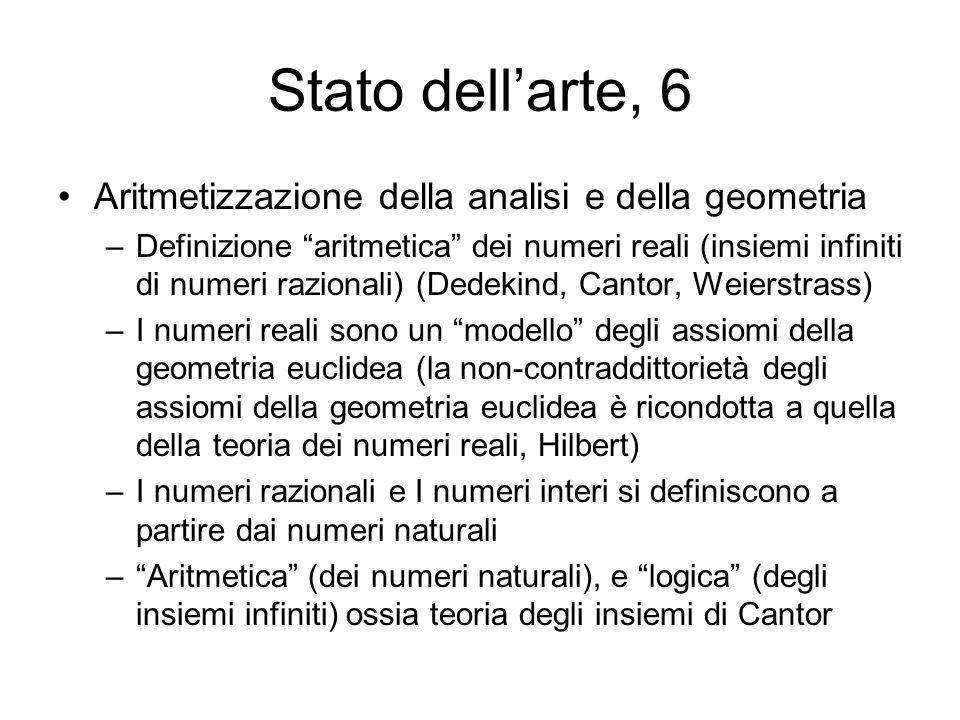 Stato dell'arte, 6 Aritmetizzazione della analisi e della geometria