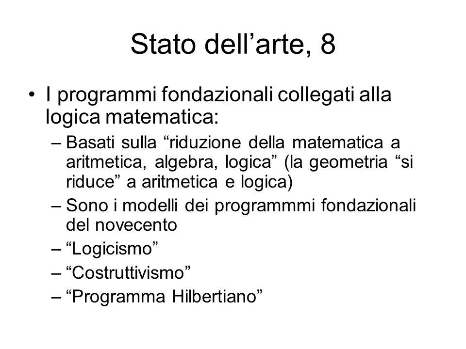 Stato dell'arte, 8 I programmi fondazionali collegati alla logica matematica: