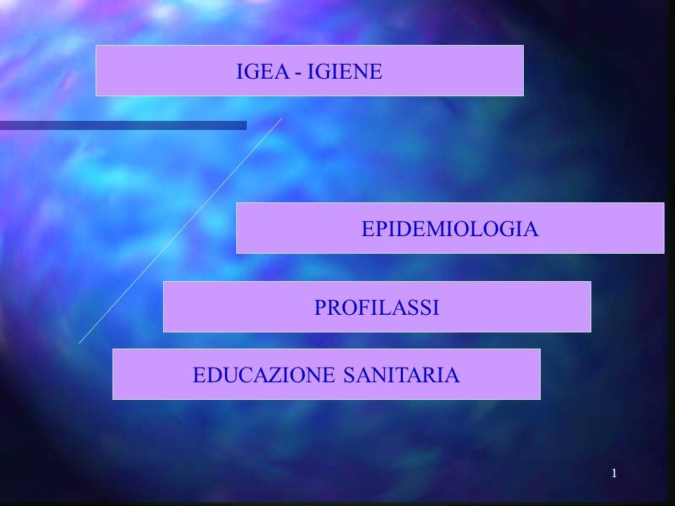 IGEA - IGIENE EPIDEMIOLOGIA PROFILASSI EDUCAZIONE SANITARIA