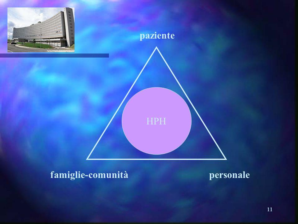 paziente HPH famiglie-comunità personale