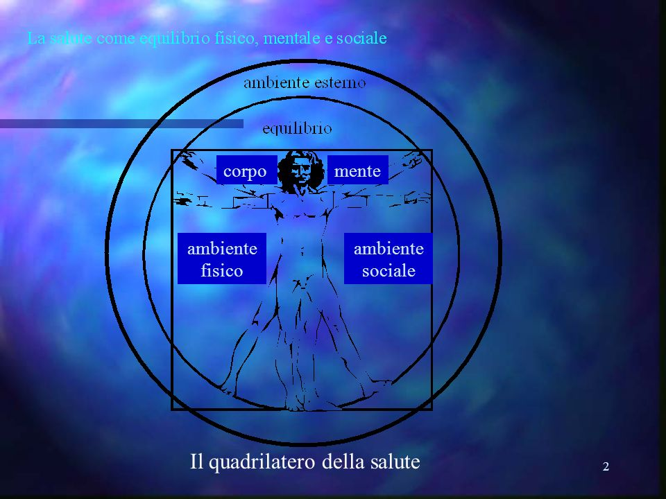 Il quadrilatero della salute