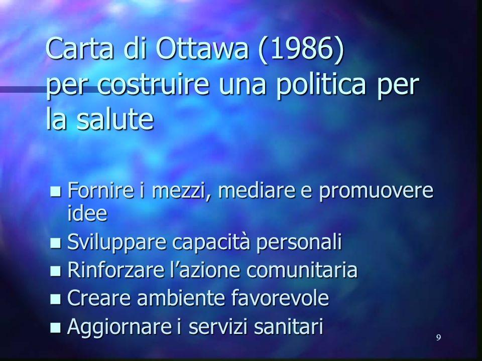 Carta di Ottawa (1986) per costruire una politica per la salute