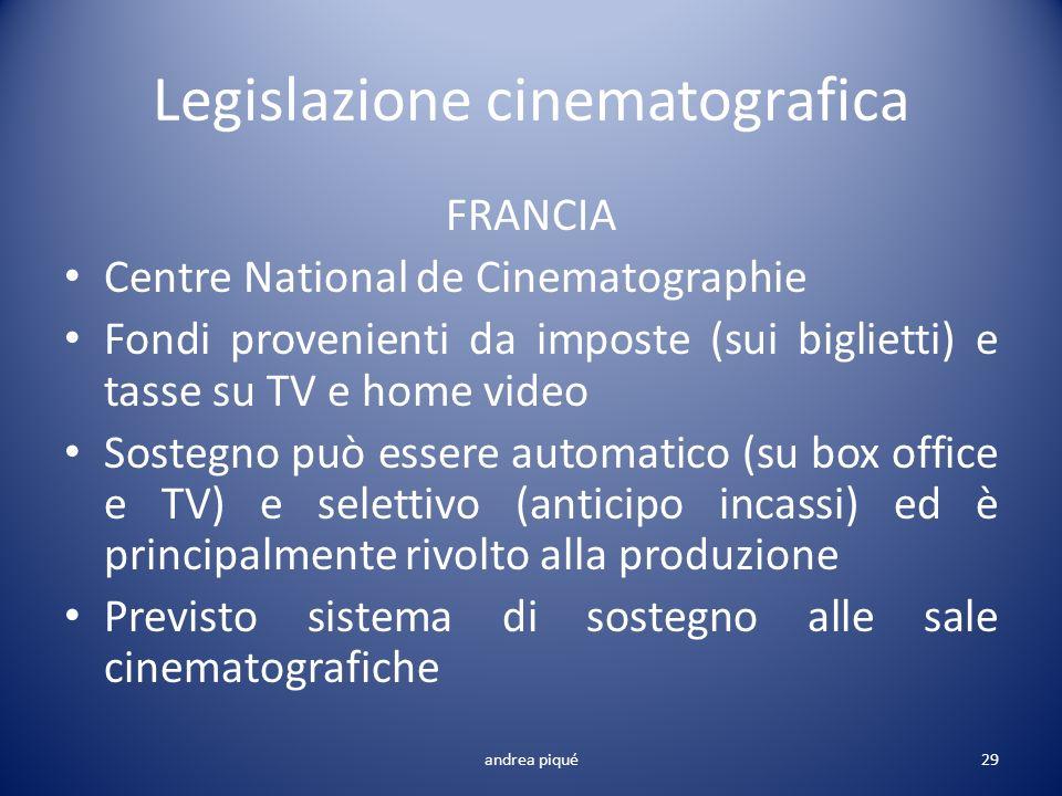 Legislazione cinematografica