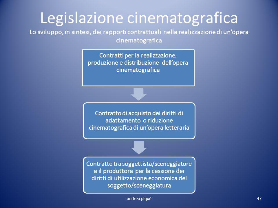 Legislazione cinematografica Lo sviluppo, in sintesi, dei rapporti contrattuali nella realizzazione di un'opera cinematografica