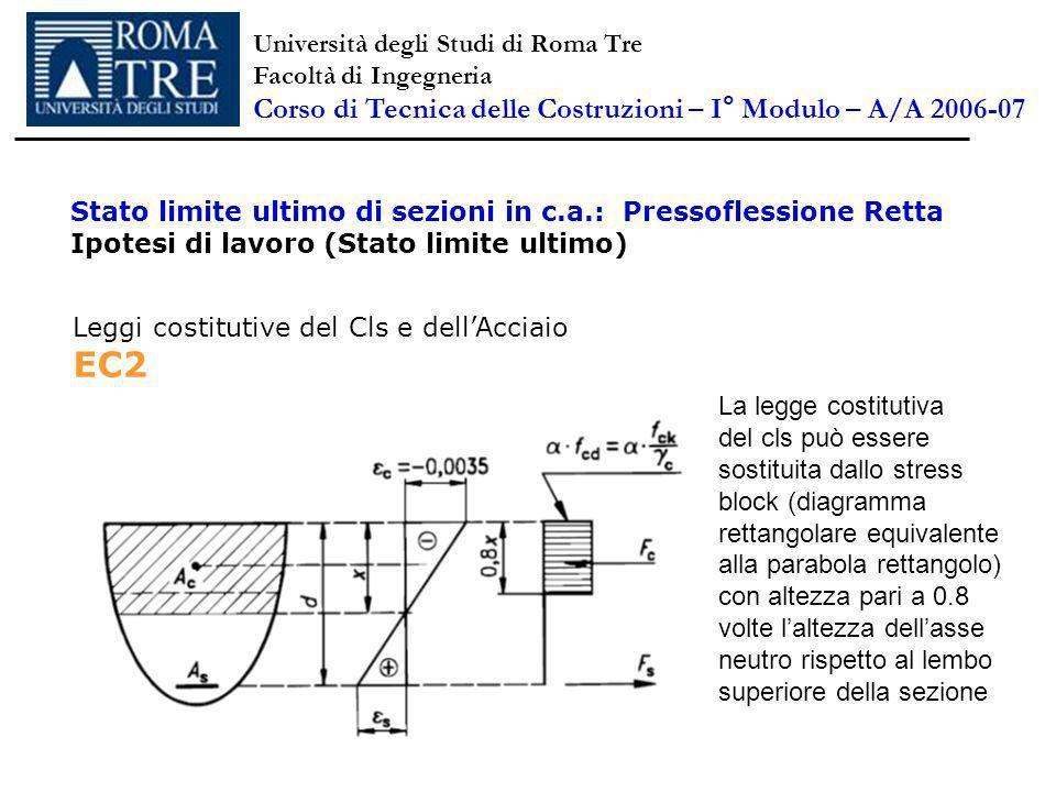 EC2 Corso di Tecnica delle Costruzioni – I° Modulo – A/A 2006-07