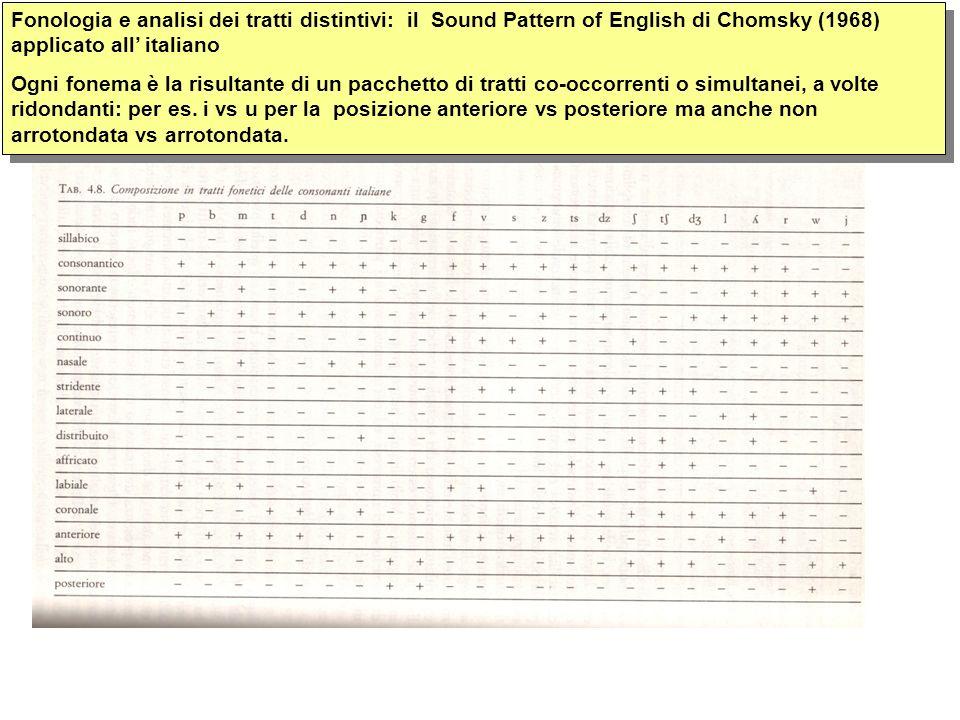Fonologia e analisi dei tratti distintivi: il Sound Pattern of English di Chomsky (1968) applicato all' italiano