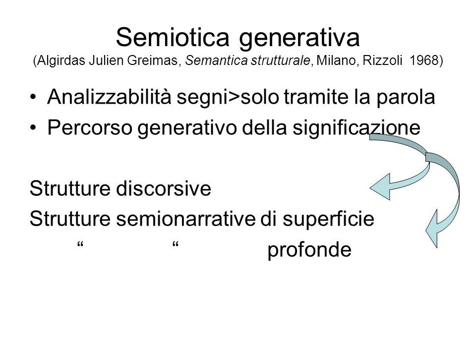 Semiotica generativa (Algirdas Julien Greimas, Semantica strutturale, Milano, Rizzoli 1968)