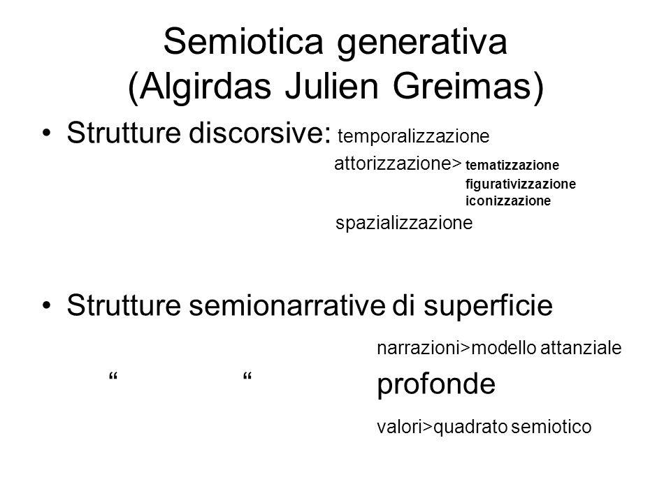 Semiotica generativa (Algirdas Julien Greimas)