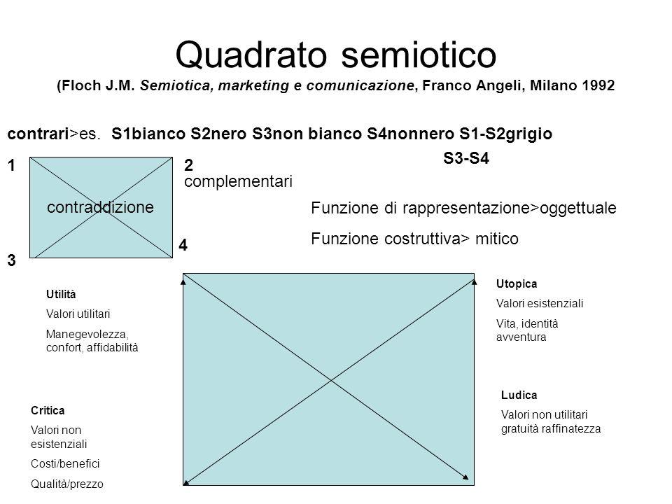 Quadrato semiotico (Floch J. M