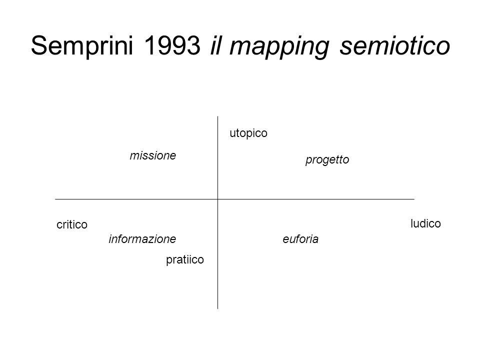 Semprini 1993 il mapping semiotico