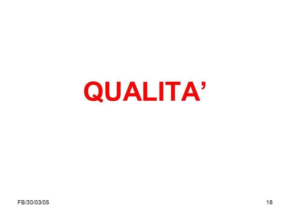 QUALITA' FB/30/03/05
