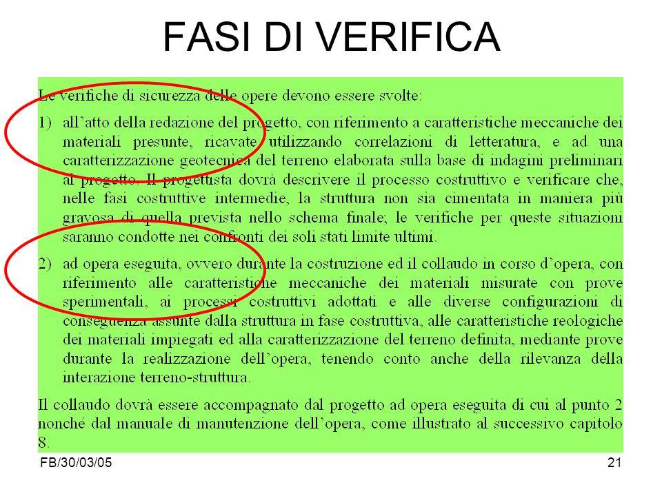 FASI DI VERIFICA FB/30/03/05