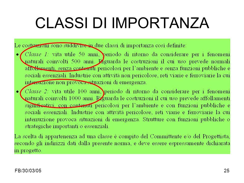 CLASSI DI IMPORTANZA FB/30/03/05
