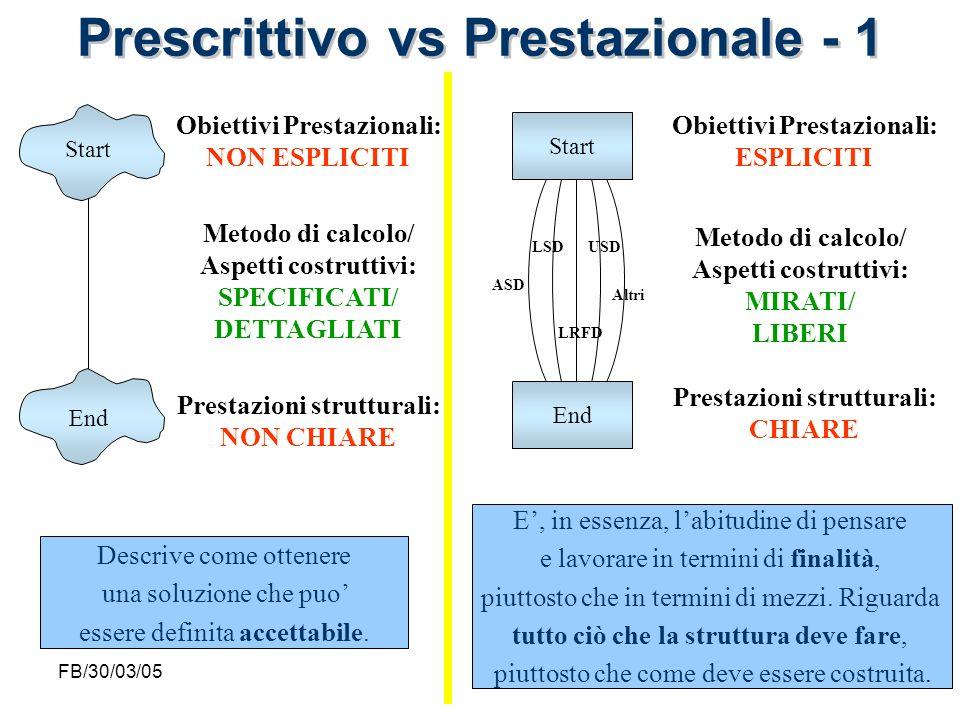 Prescrittivo vs Prestazionale - 1