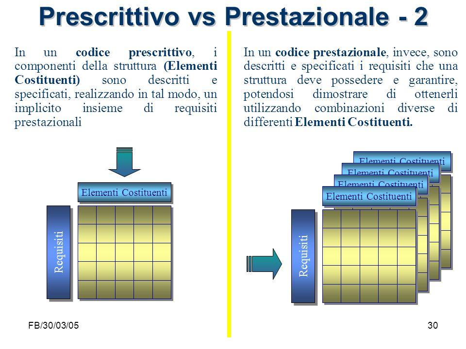 Prescrittivo vs Prestazionale - 2