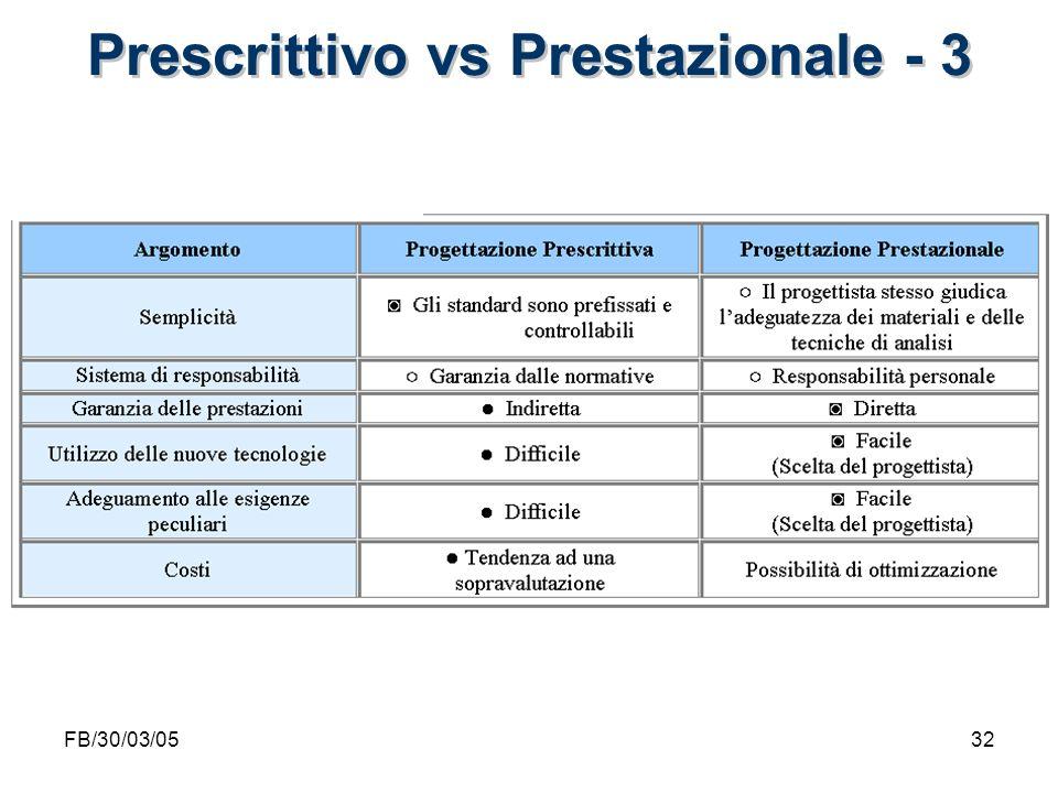 Prescrittivo vs Prestazionale - 3