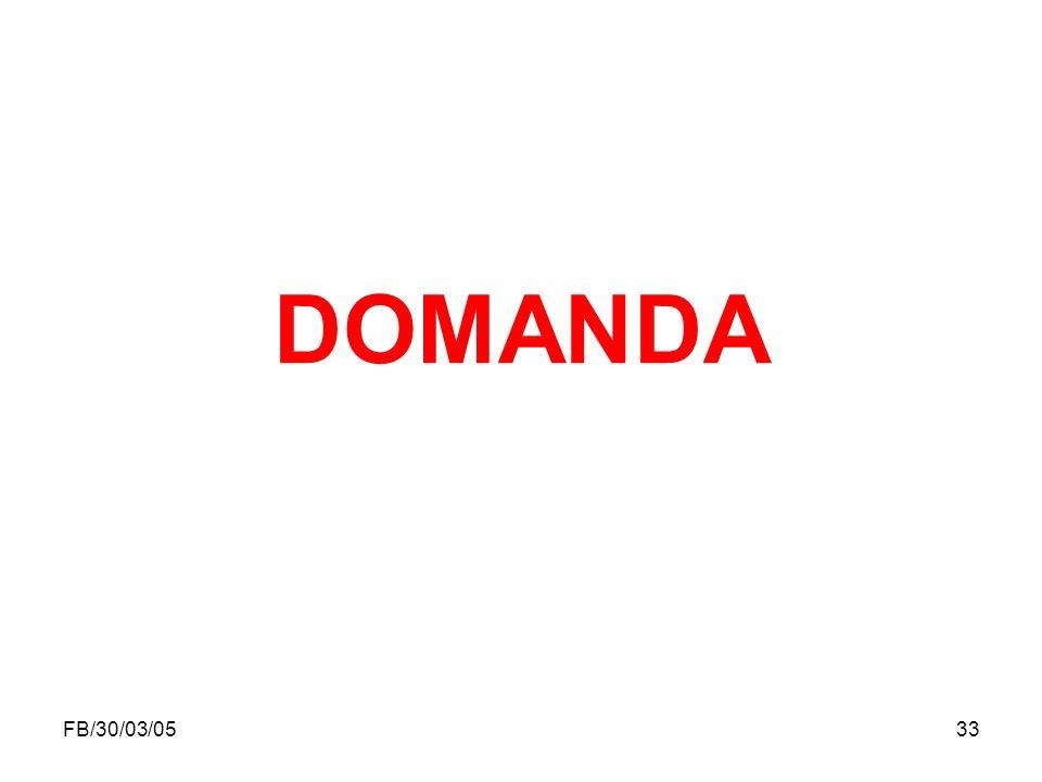 DOMANDA FB/30/03/05