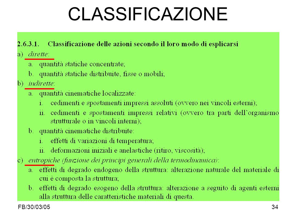 CLASSIFICAZIONE FB/30/03/05
