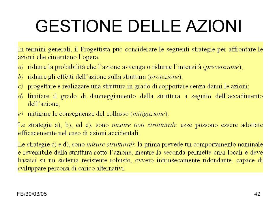 GESTIONE DELLE AZIONI FB/30/03/05