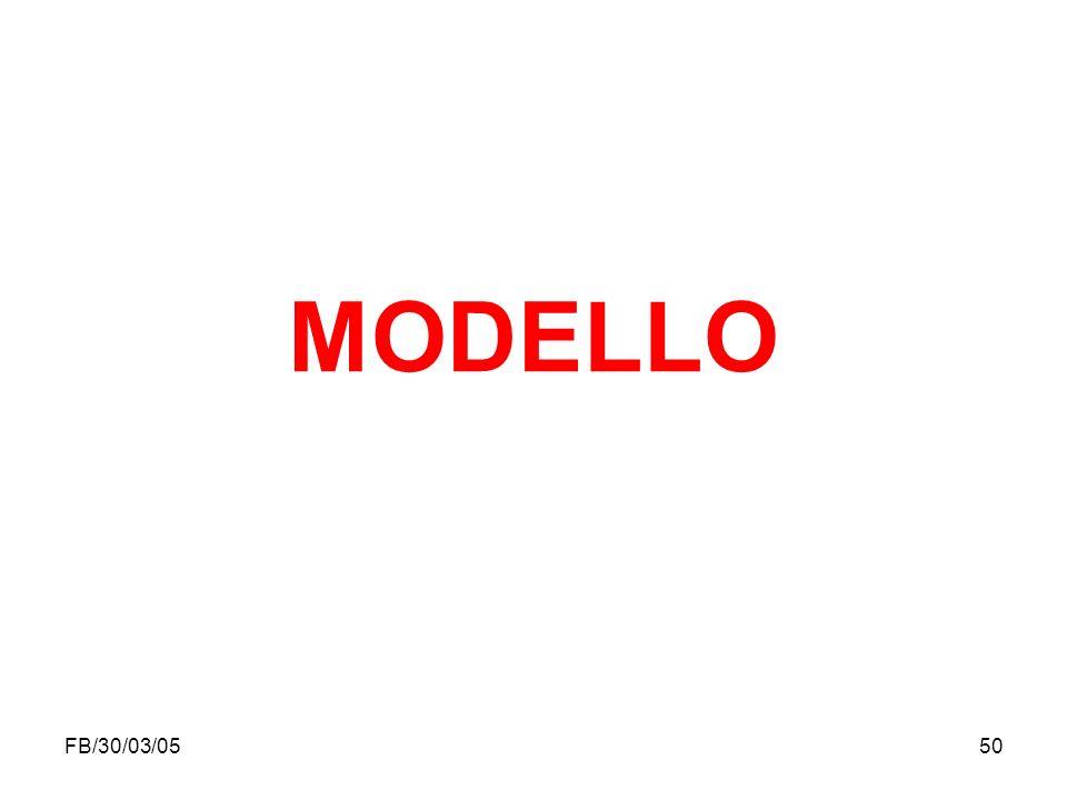 MODELLO FB/30/03/05