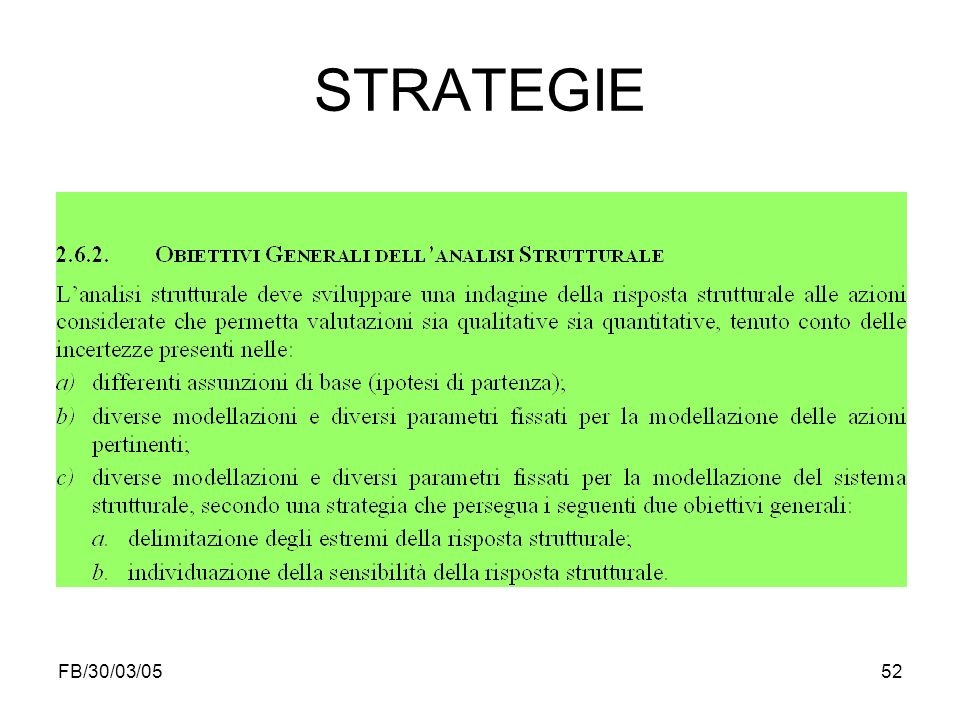 STRATEGIE FB/30/03/05