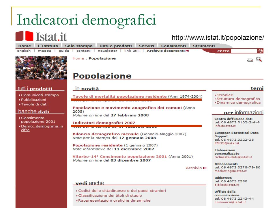 Indicatori demografici