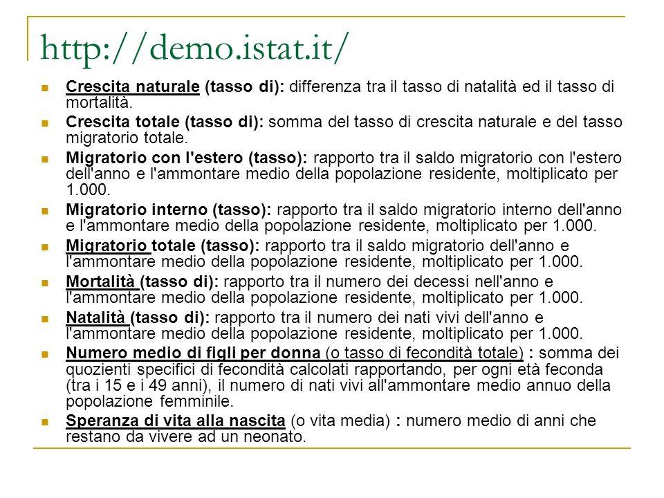 http://demo.istat.it/ Crescita naturale (tasso di): differenza tra il tasso di natalità ed il tasso di mortalità.
