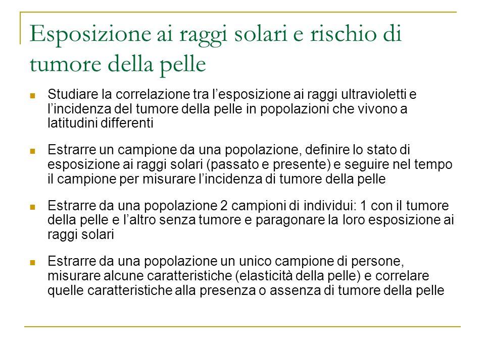 Esposizione ai raggi solari e rischio di tumore della pelle