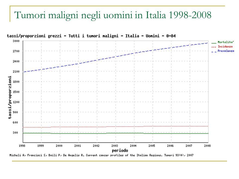 Tumori maligni negli uomini in Italia 1998-2008