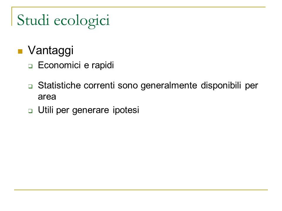Studi ecologici Vantaggi Economici e rapidi