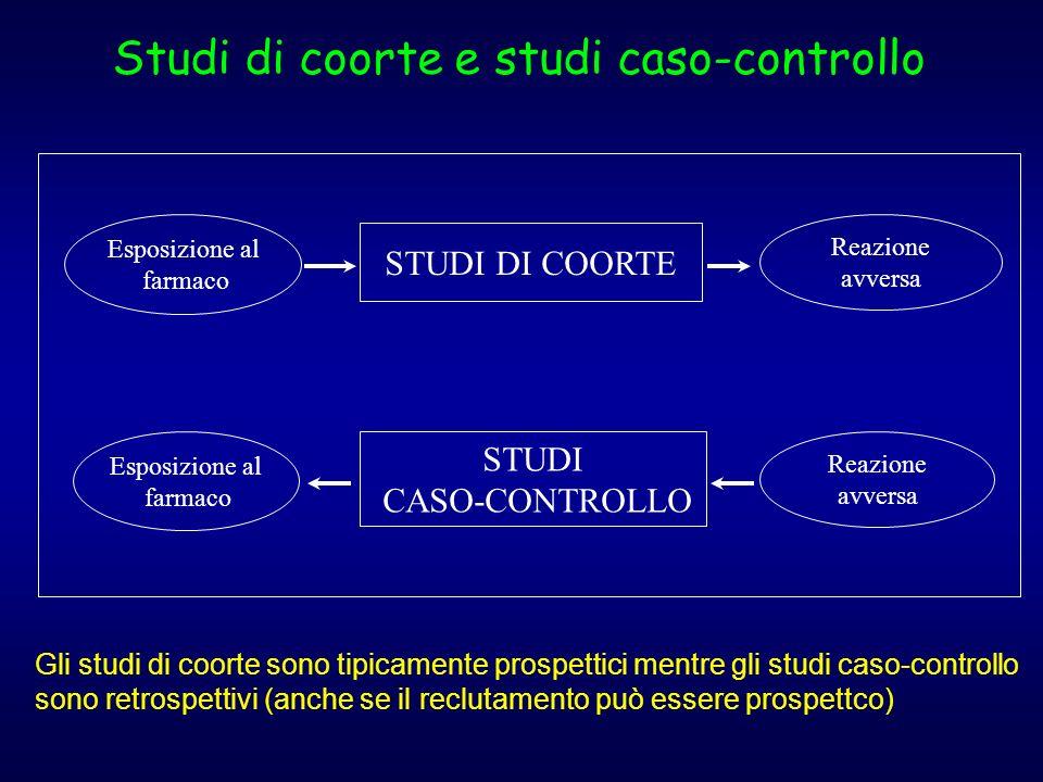 Studi di coorte e studi caso-controllo