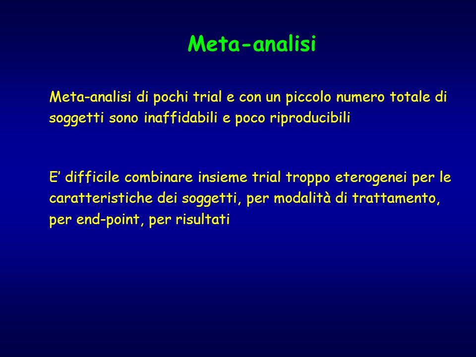 Meta-analisi Meta-analisi di pochi trial e con un piccolo numero totale di soggetti sono inaffidabili e poco riproducibili.