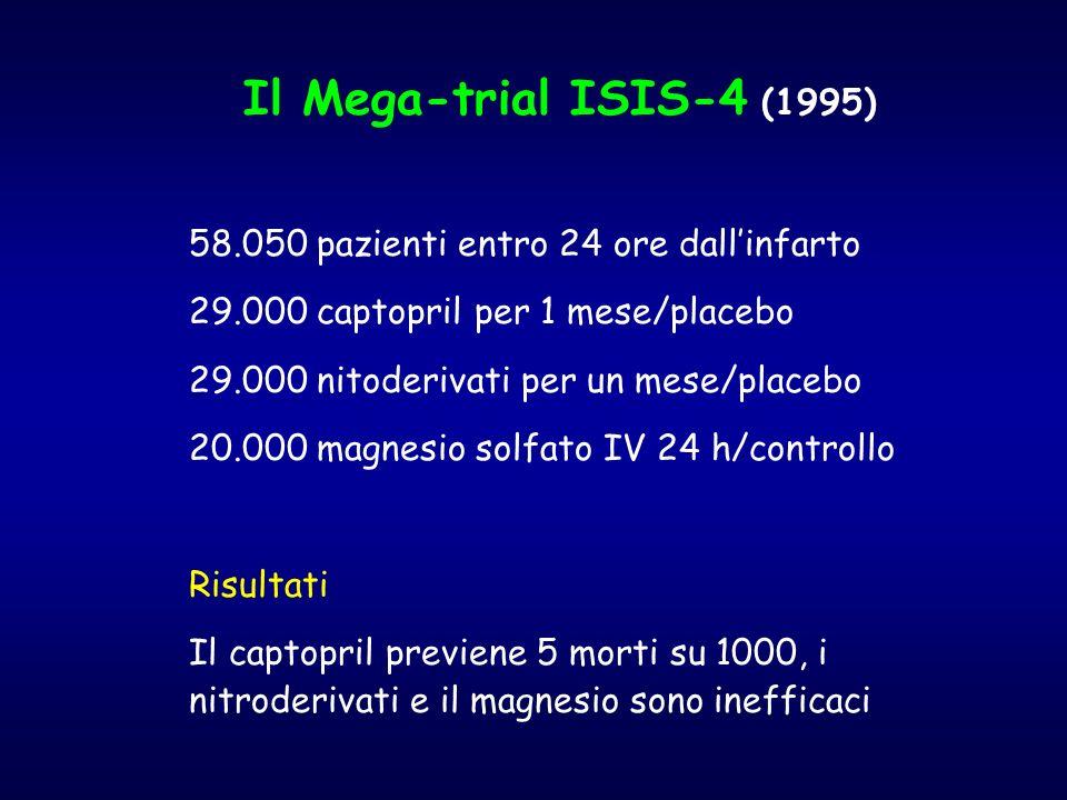 Il Mega-trial ISIS-4 (1995) 58.050 pazienti entro 24 ore dall'infarto