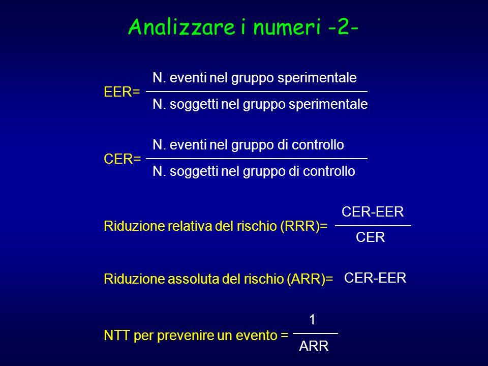 Analizzare i numeri -2- N. eventi nel gruppo sperimentale EER=