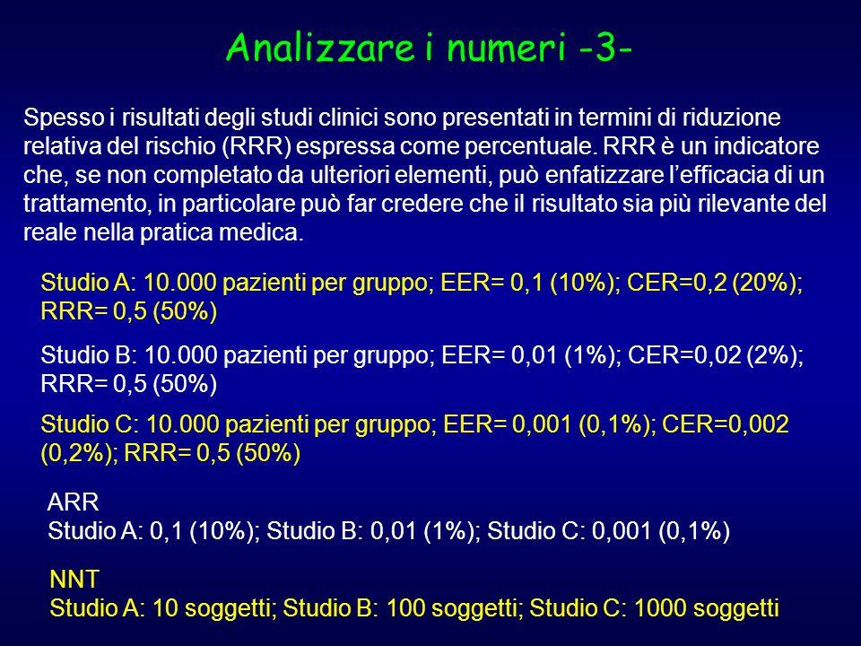 Analizzare i numeri -3-