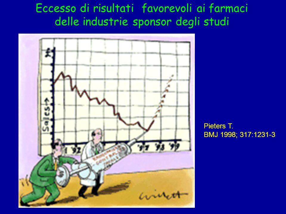Eccesso di risultati favorevoli ai farmaci delle industrie sponsor degli studi