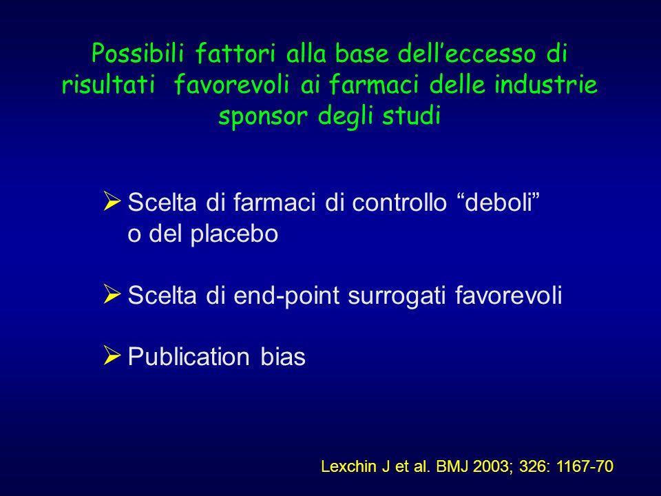 Scelta di farmaci di controllo deboli o del placebo
