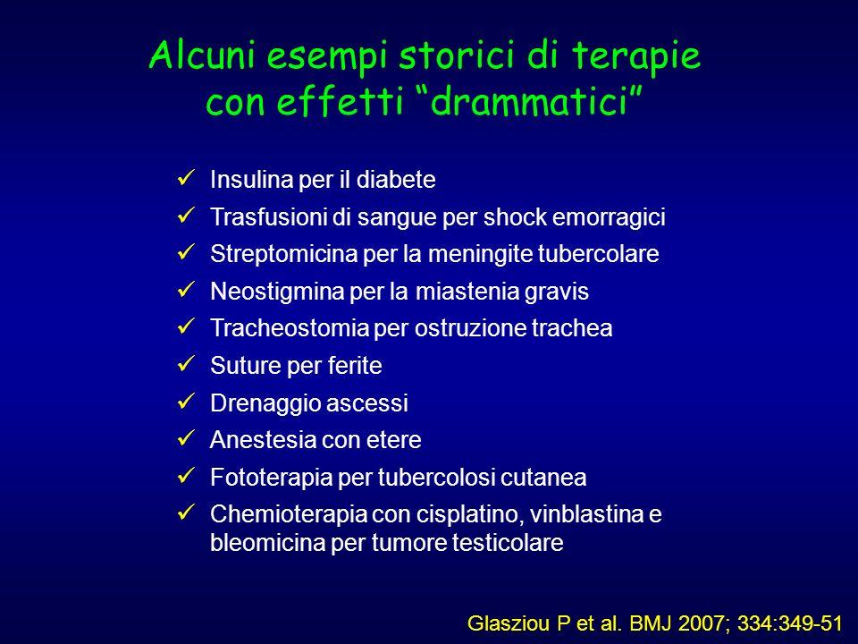 Alcuni esempi storici di terapie con effetti drammatici