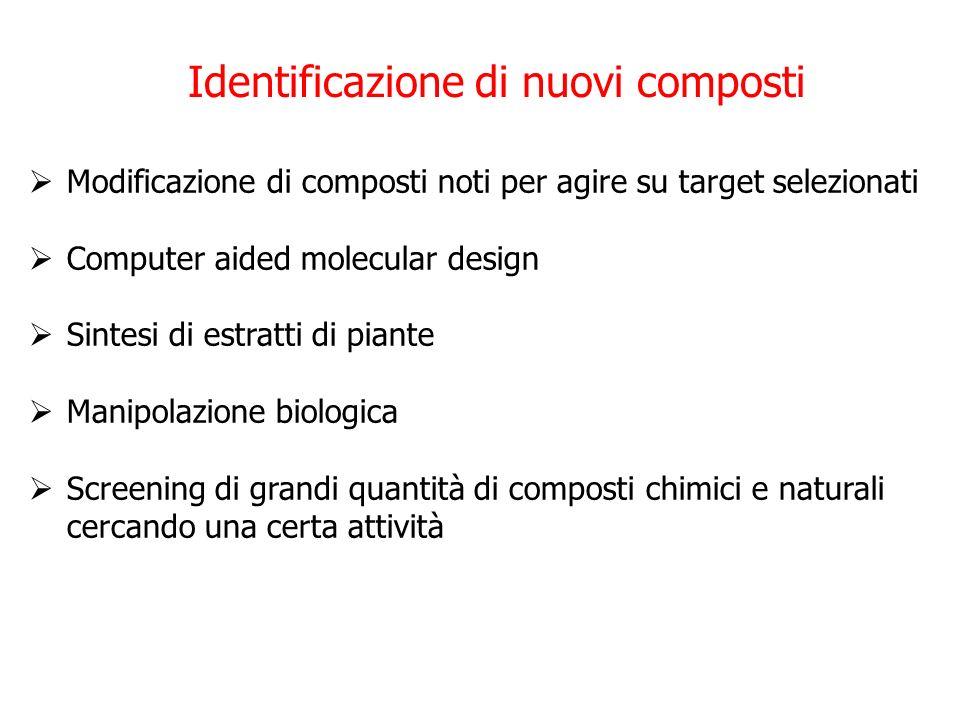 Identificazione di nuovi composti