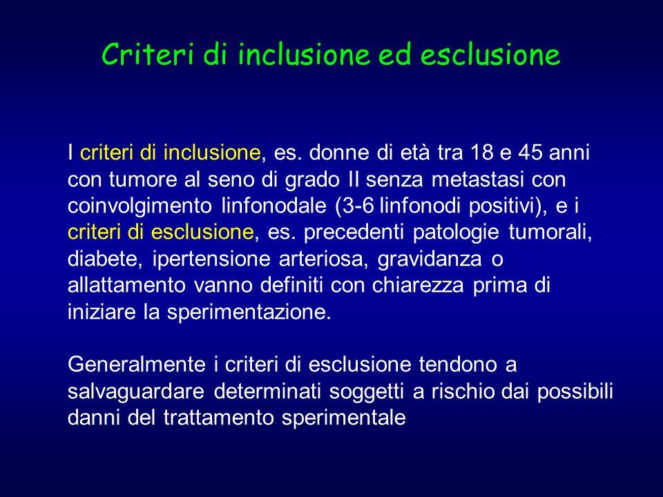 Criteri di inclusione ed esclusione