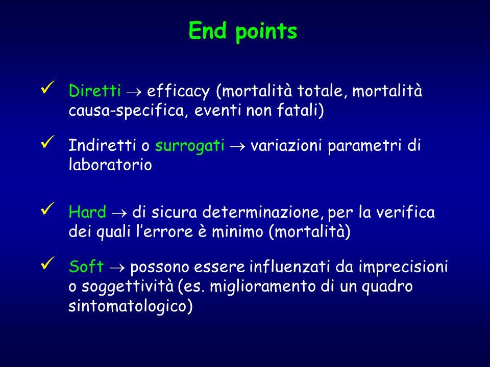 End points Diretti  efficacy (mortalità totale, mortalità causa-specifica, eventi non fatali)